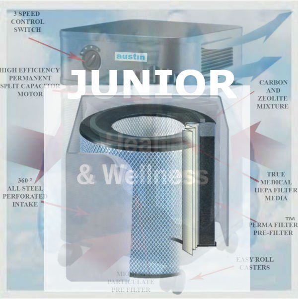 Healthmate-Austin-Air-Purifier-JUNIOR AIR FILTER