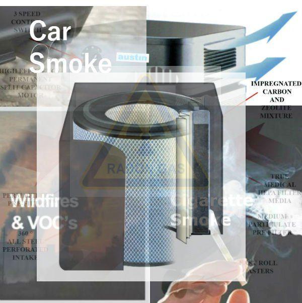 filter Healthmate-PLUS - Austin Air Purifier