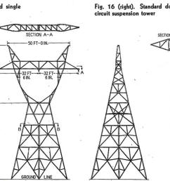 new transmission tower design for the boulder dam la transmission line 1935  [ 1482 x 822 Pixel ]