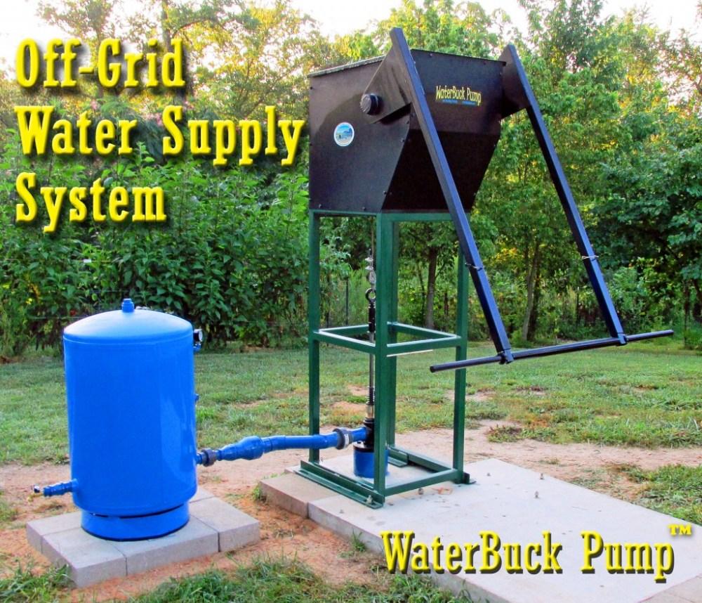 medium resolution of diagram of deep water well system