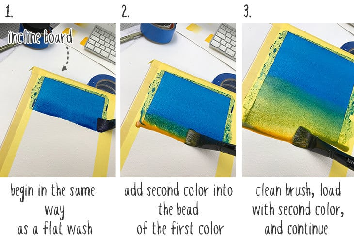 The complete guide to watercolor wash techniques