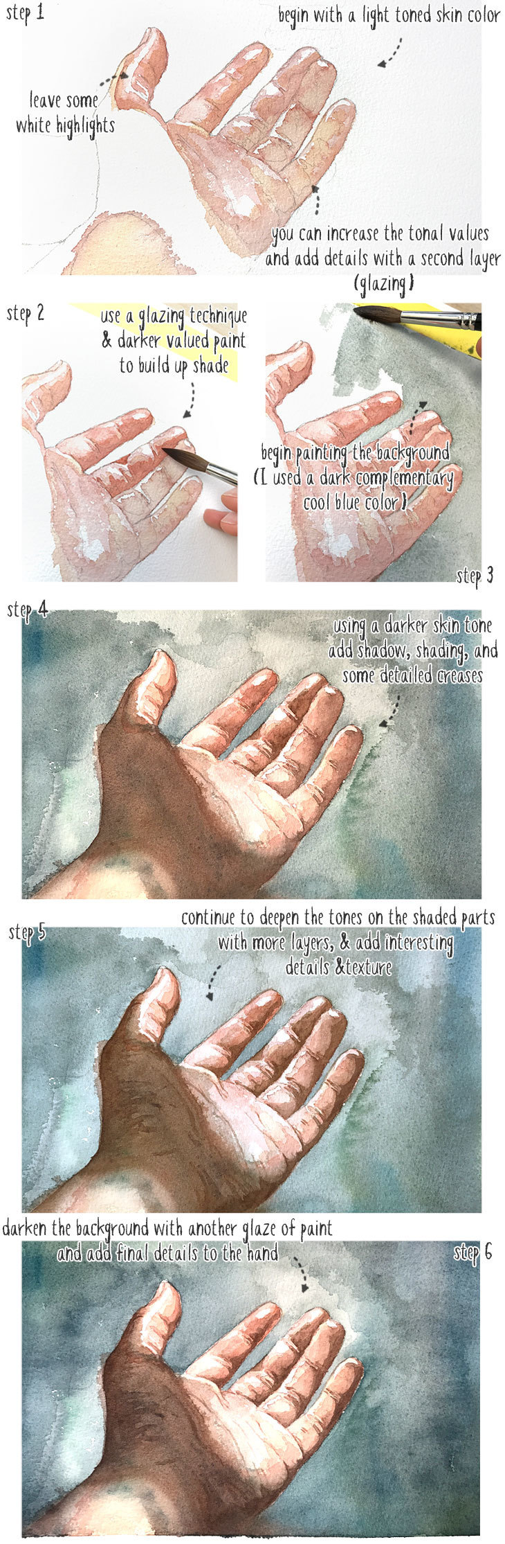 How To Make White Skin Color With Paint : white, color, paint, Watercolor, Tutorial:, Realistic, Flesh, Colors