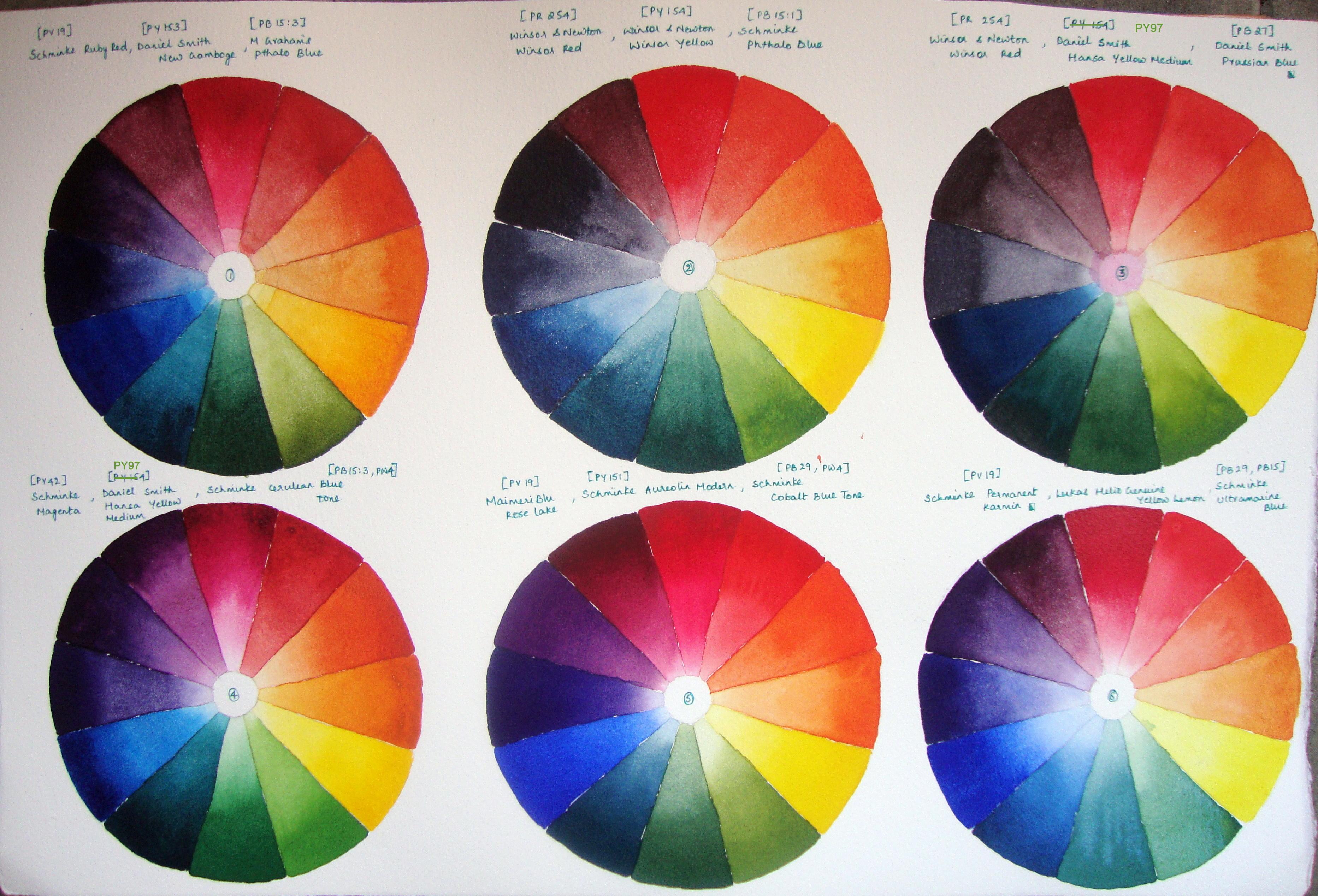 Color Wheels Color Mixing Values