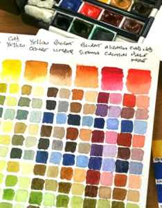 How to make  watercolour colour chart also journey by ian rh watercolourjourney