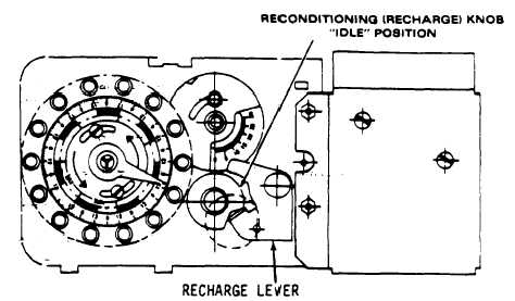 Figure 2-68. Mechanical Timer Reconditioning Knob
