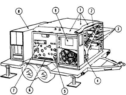 Figure 19. Control Panel Side Of ROWPU