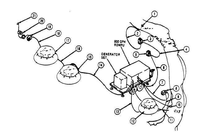 Figure 2-25. Typical Field Installation