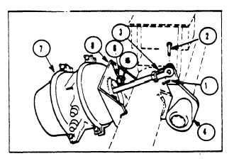Figure 2-38. Trailer Brake Air Chamber Assembly (ARMY)