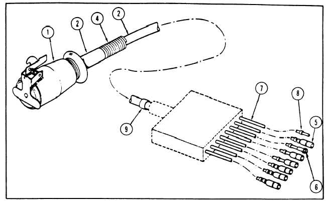 Figure 27. Trailer Cable, Wiring Diagram (ARMY)