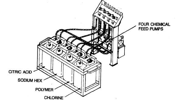 Figure 2-38. Tubes Attached to Chemical Feed Pump