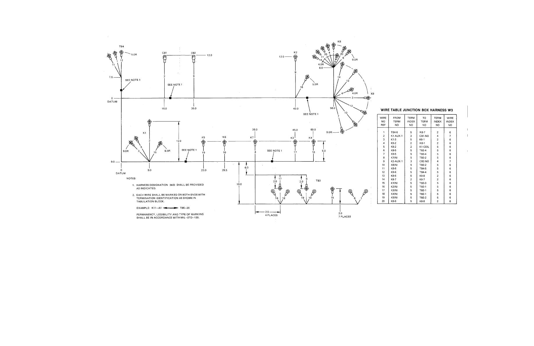 wiring diagram junction box single phase distribution transformer fo 7 harness w3