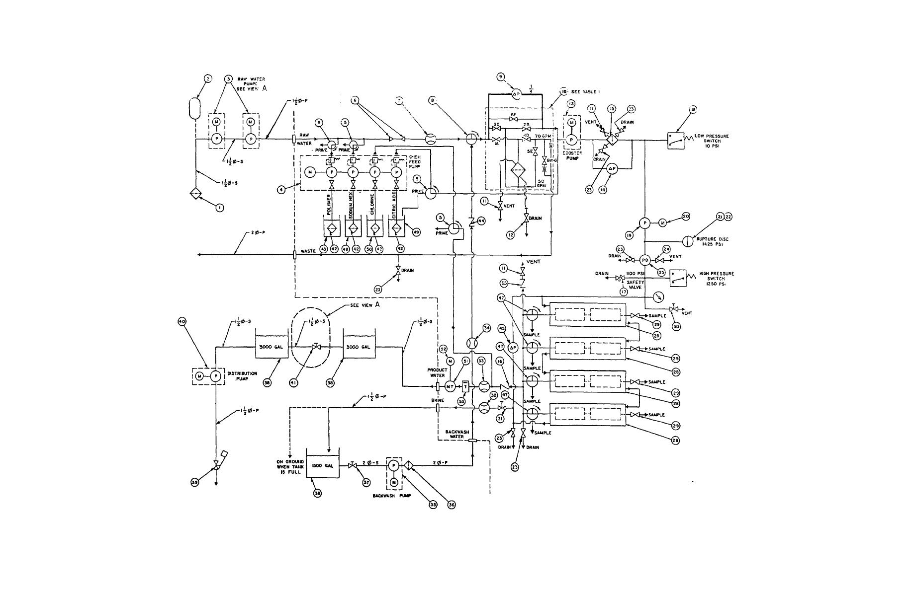 Fo 6 Piping Schematic