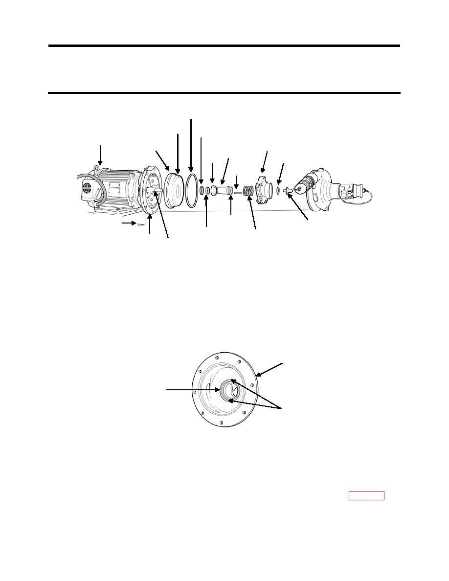 Figure 15. Seal Kit and Shaft Sleeve Installation.