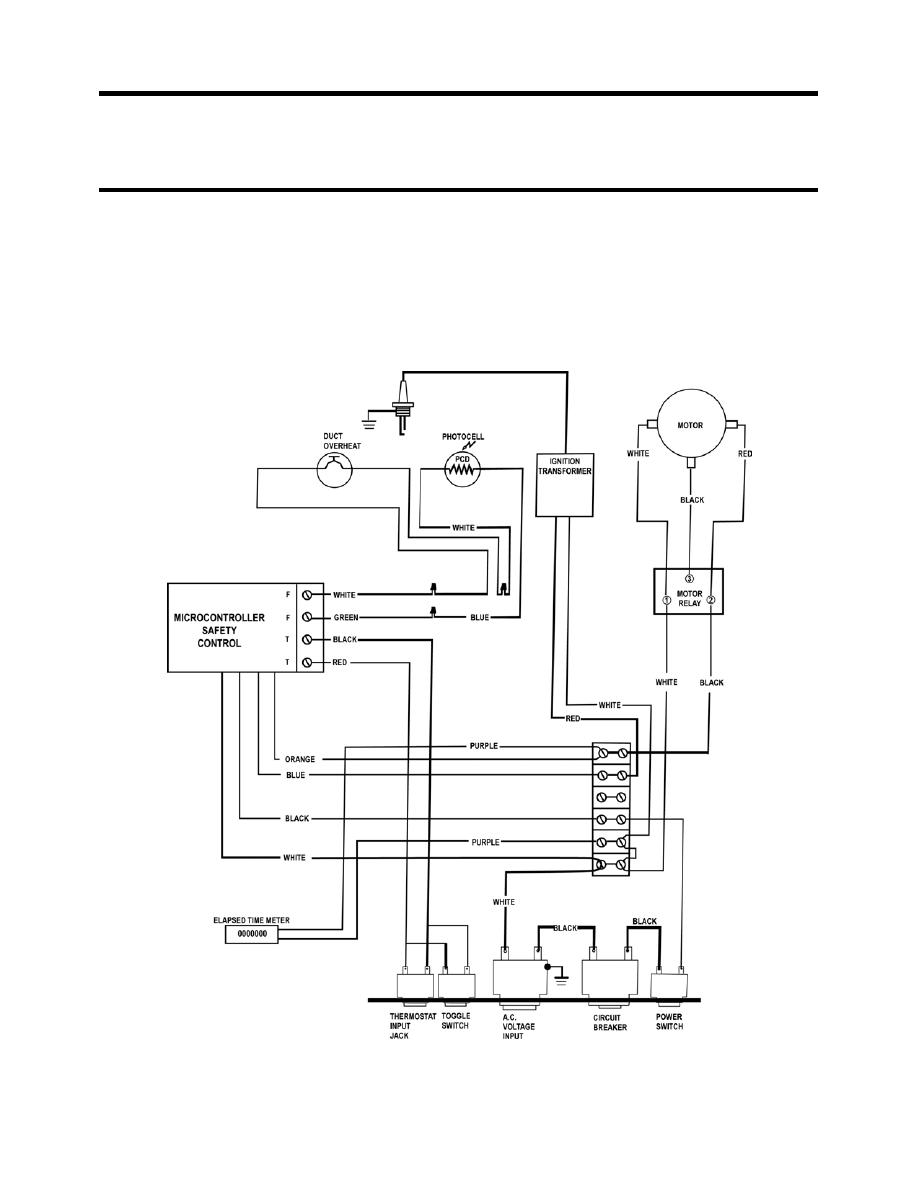 Figure 12. Diesel Heater Safety Control Wiring Diagram.