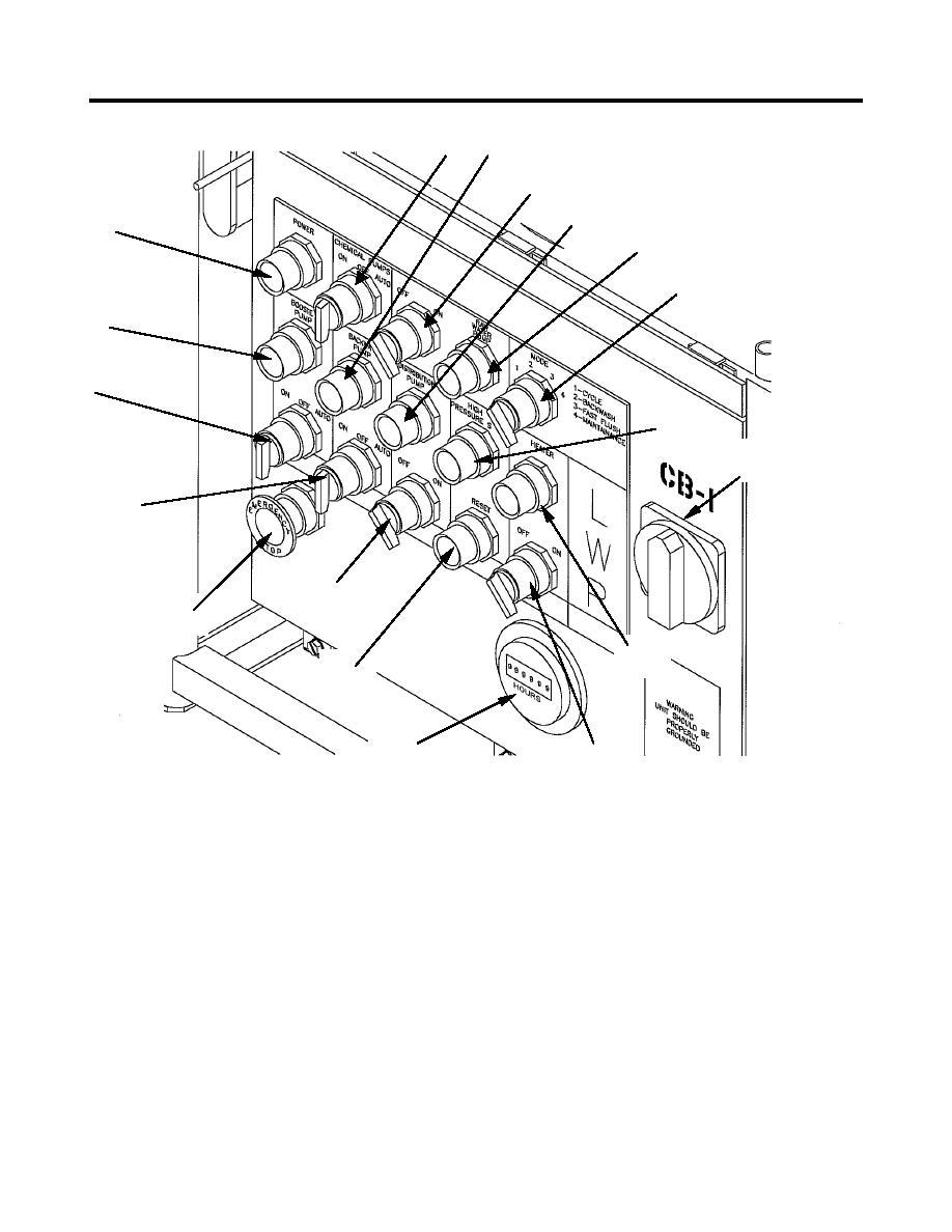 Figure 7. Electrical Control Panel on Control Module.