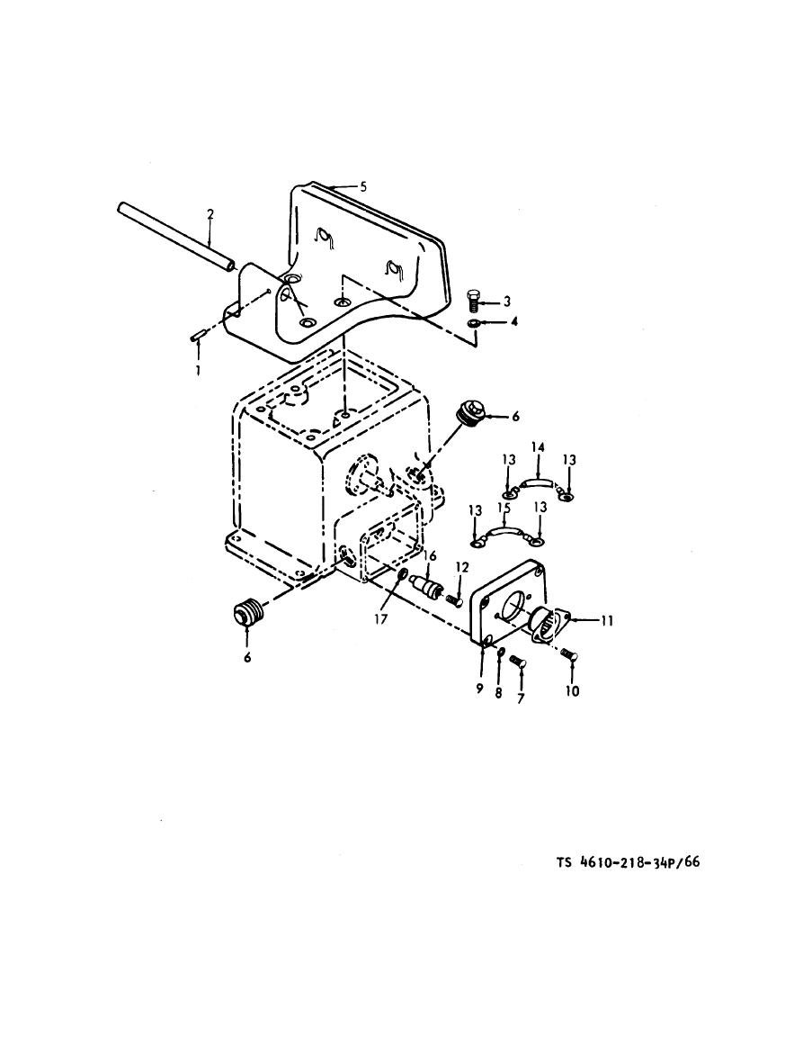 Figure 66. Chemical Solution Feeler Junction Box, Cove