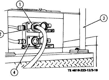 TWIST-LOCK RECEPTACLE CONNECTORS, 110 VOLTS