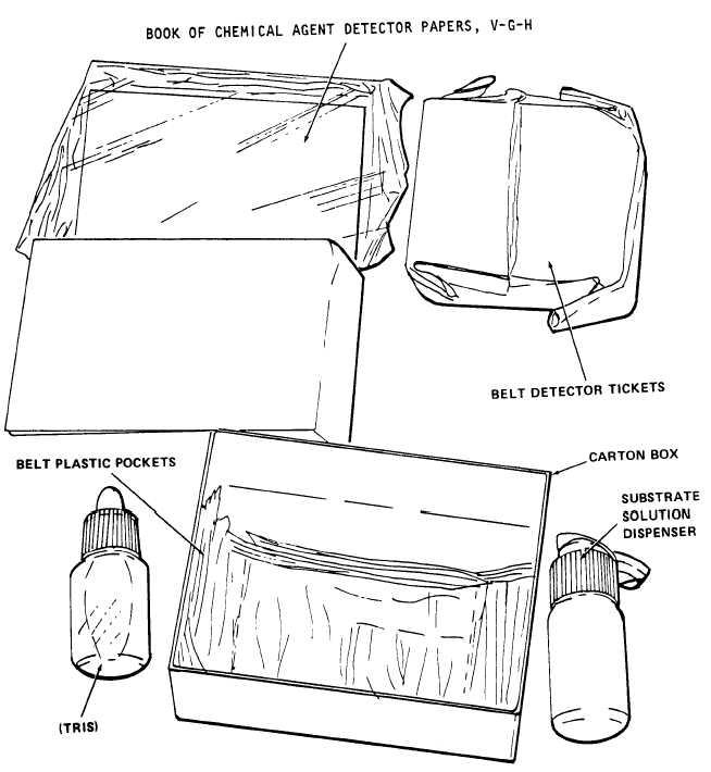 Figure 2-23. Refill Kit, Chemical Agent Detector, V-G