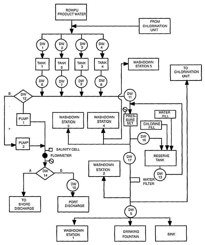 Kubota Df750 Engine Parts Diagram