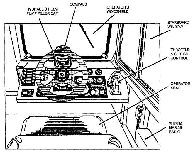 Figure 10-3. Workboat Operator Controls and Indicators