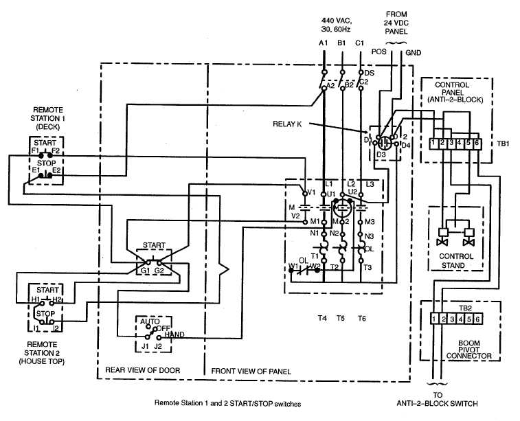 Figure 3-11. Hydraulic Power Unit Motor Controller Schematic