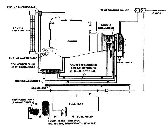 Figure 5-36. Diesel Fuel Piping System.