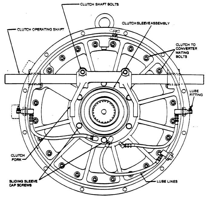 Figure 5-39. Clutch Assembly Removal.