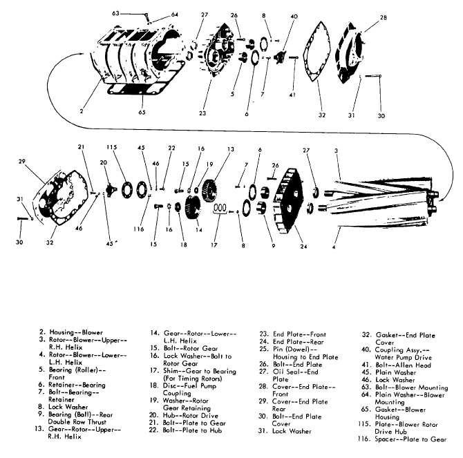 Figure 6-8. Blower Assembly and Disassembly.