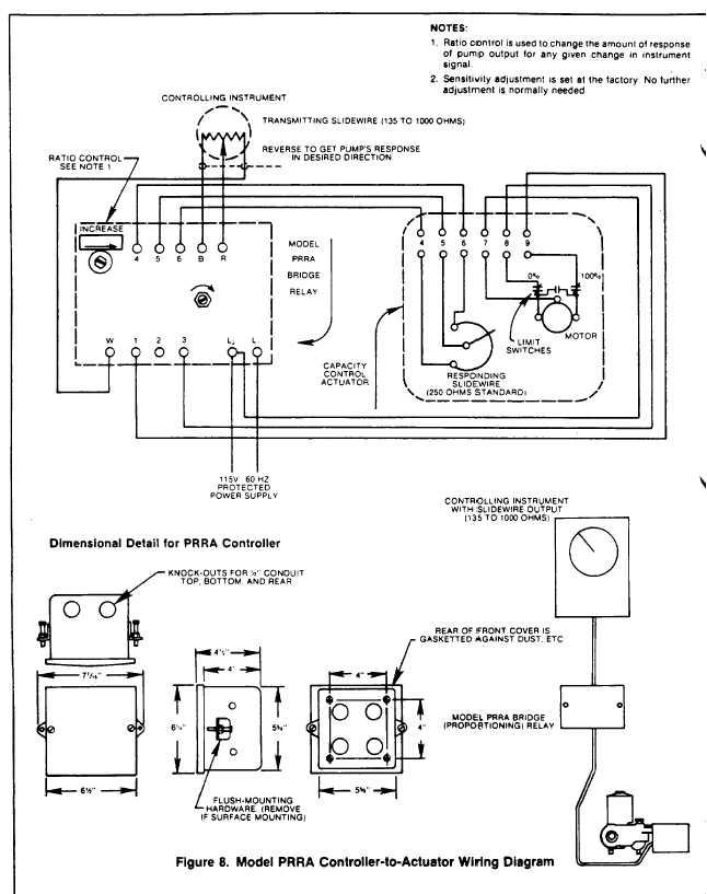 Figure 8 Model PRRA Controller To Actuator Wiring Diagram