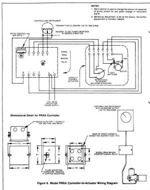 Actuator Wiring Diagram  Somurich