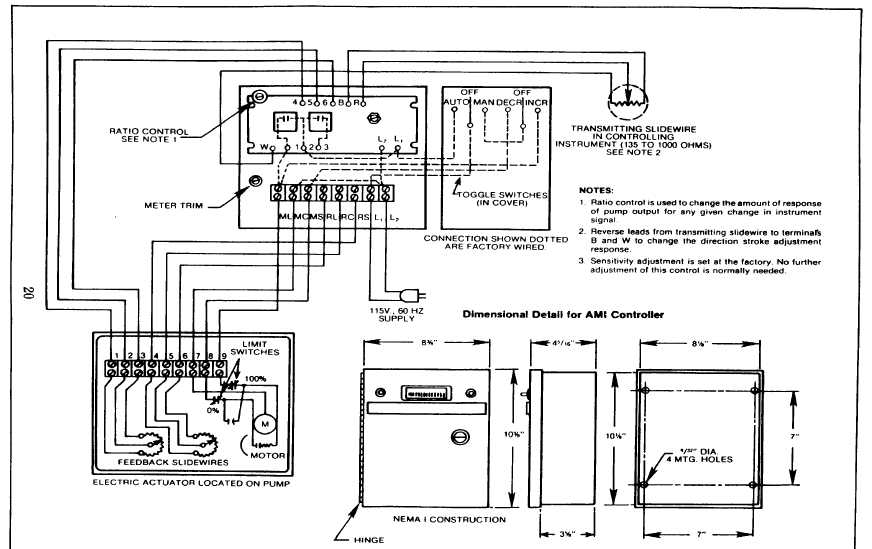 Figure 10. Model AMI Controller-to-Actuator Wiring Diagram