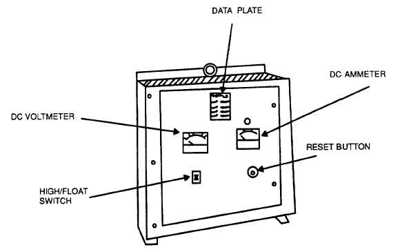 Figure 3-4. Battery Charger