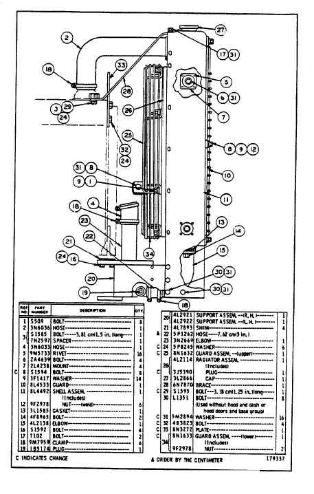 RADIATOR GROUP-Type 1
