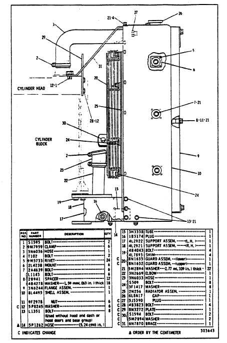RADIATOR GROUP--High Capacity with duct flange