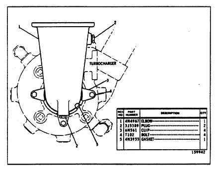 EXHAUST ELBOW GROUP-