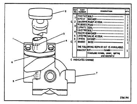 FUEL PRIMING PUMP AND PRIMARY FILTER GROUP