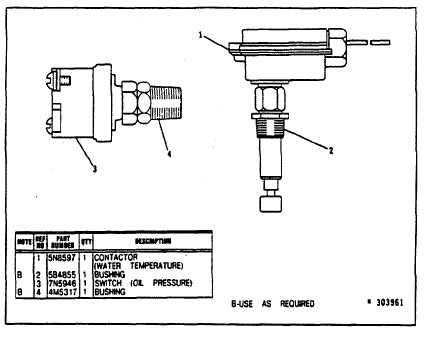 CONTACTORGROUPOiI Pressure & Water Temperature