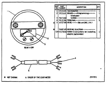 ELECTRIC TACHOMETER GROUP