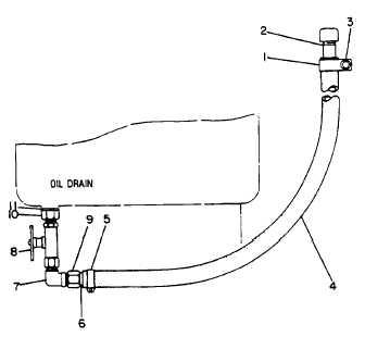 LINES GP-DRAIN-TYPE 2