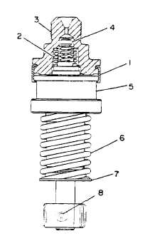 PUMP GROUP-FUEL INJECTION-TYPE 1