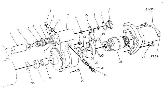 Electric Motor: Electric Motor Parts Names
