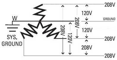 Index of /Transformer