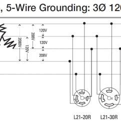 Nema L14 30r Wiring Diagram 2 Hyundai Santa Fe Engine L21 L14-30r ~ Elsalvadorla