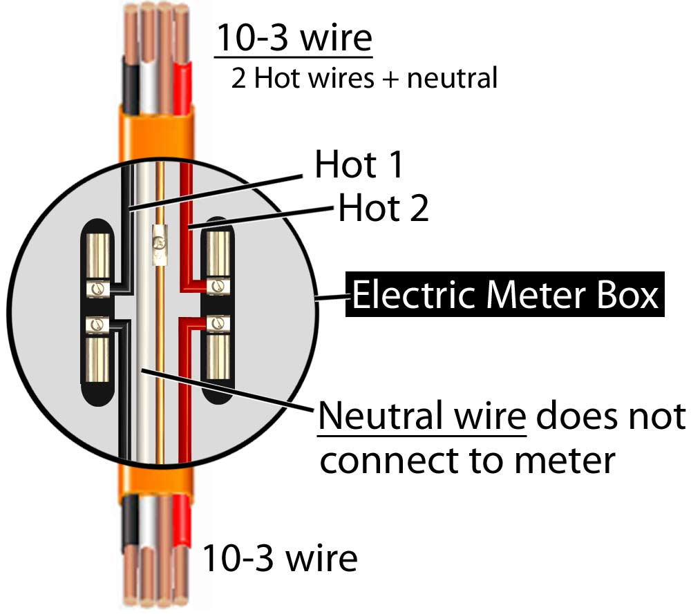 Electric Meter Box Wiring Diagram on single phase meter wiring diagram