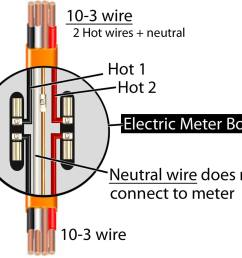 residential meter socket wiring diagram wiring diagrams schema electric meter installation diagram 4 wire meter base [ 1000 x 889 Pixel ]