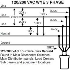 120v Plug Wiring Diagram Painless Lt1 Waterheatertimer Org Images 120 208 3 Phase Surge