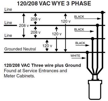 single phase transformer wiring diagram wiring diagram 120 208 1 Phase Diagram three phase transformer wiring diagram 120 208 3 phase diagram