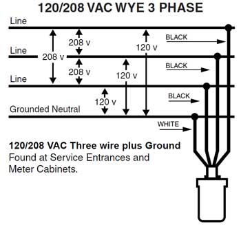 3 phase electrical wiring diagram ashcroft pressure transducer how to wire electric