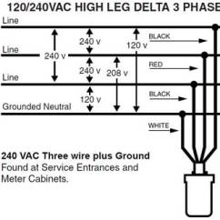 Three Phase Transformer Wiring Diagram Gibson Es 335 240 Volt All Data How To Wire 3 Electric Diagrams