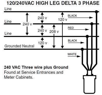 240v receptacle wiring diagram sailing ship 3 wire diagrams data 480v single phase motor